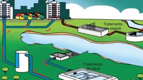Site Trato pelo Saneamento traz novas orientações sobre esgotamento sanitário em Santa Catarina