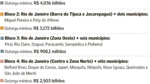Concessão de saneamento no RJ terá outorga mínima de R$ 10 bi e 4 blocos